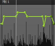 2.音量標準化,以及動態音量調整